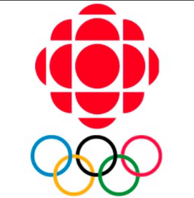 CBC Olympics Kodi Addon: Stream Winter Olympics