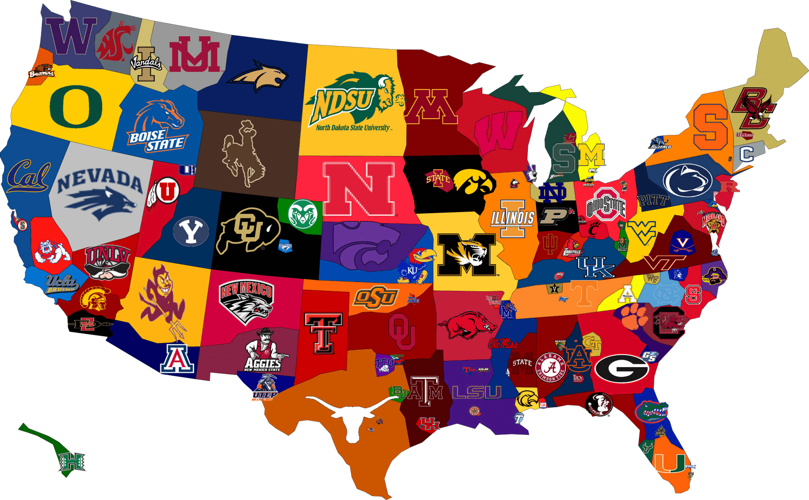 College Football Replays Kodi Add-on Install Guide
