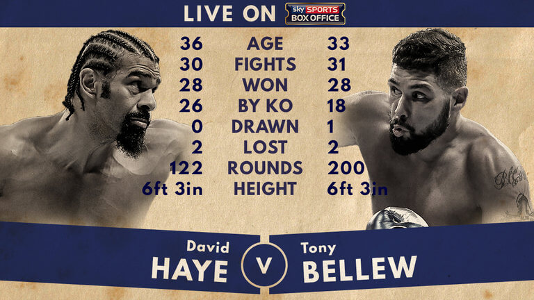 Best Haye Bellew Kodi Streams Online HD