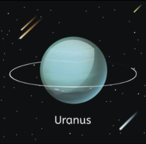 How to Install Uranus Kodi Addon