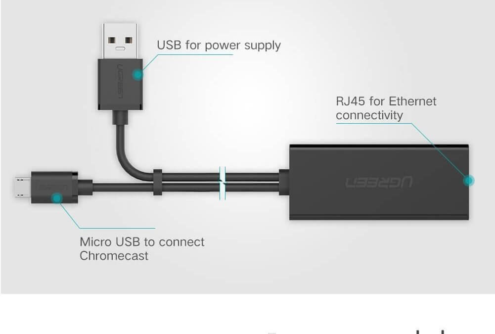 How To Stick Ethernet Cable To Wall: Wired Fire TV Stick Ethernet Connection Guide: Less Buffer - Kodi Tipsrh:koditips.com,Design